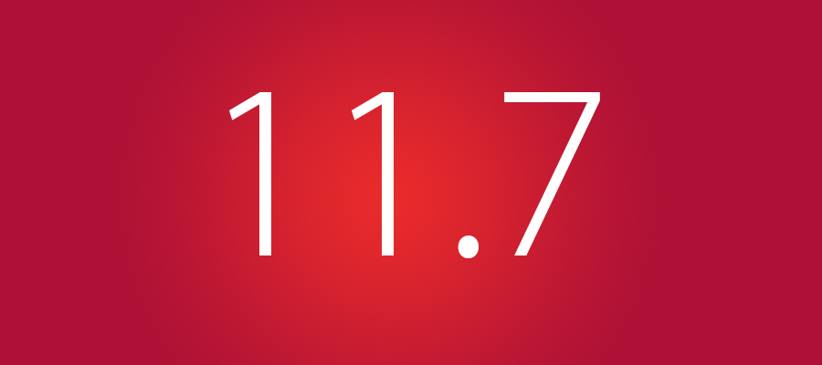 image of the number 11.7