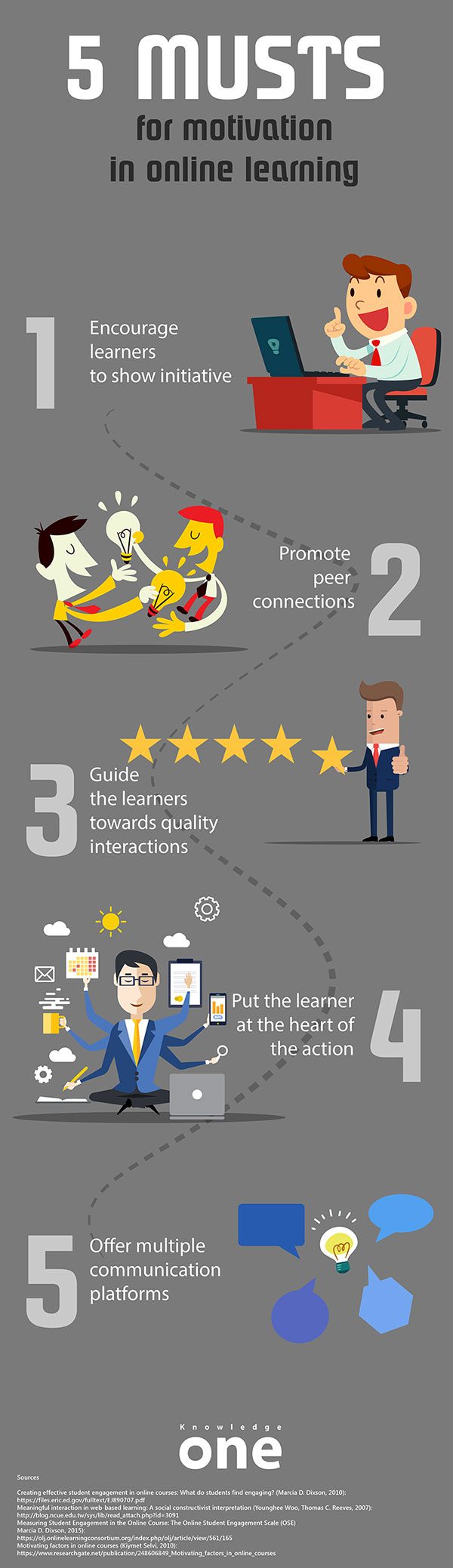 Infographic on learners motivation in online learning