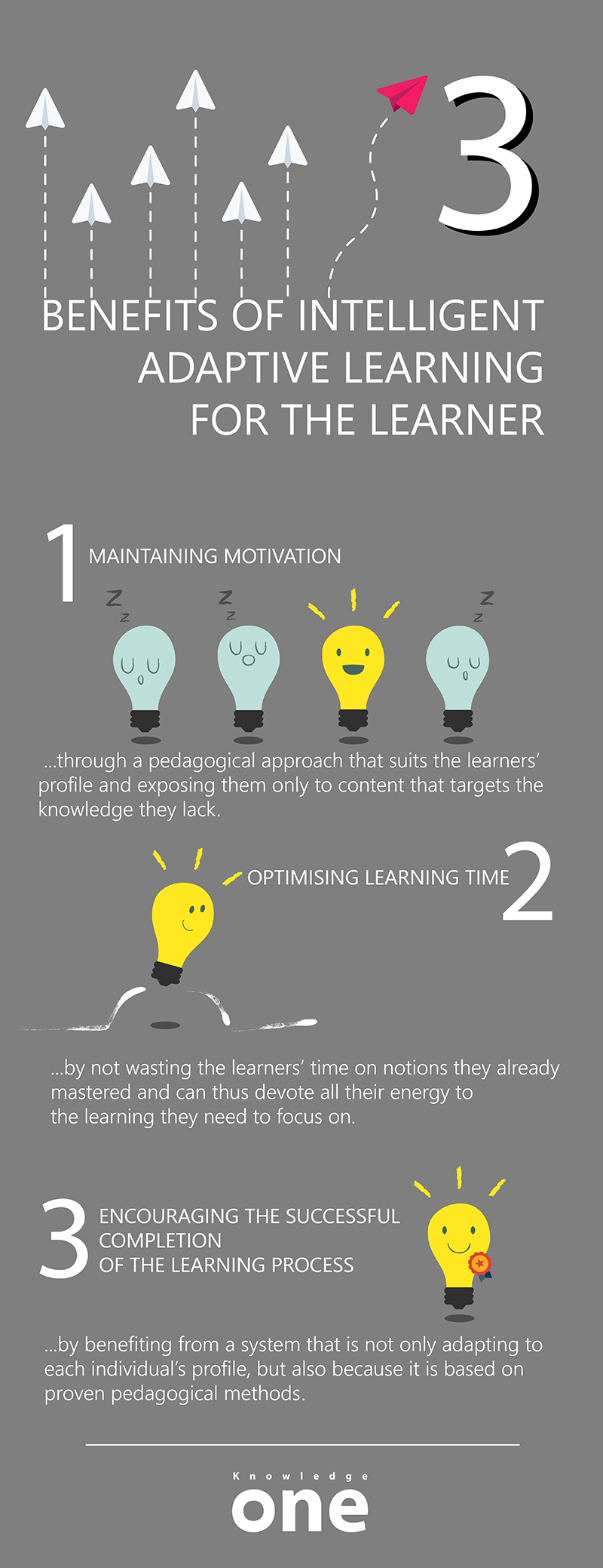 Infographic 3 Benefits of Intelligent Adaptive Learning for The Learner