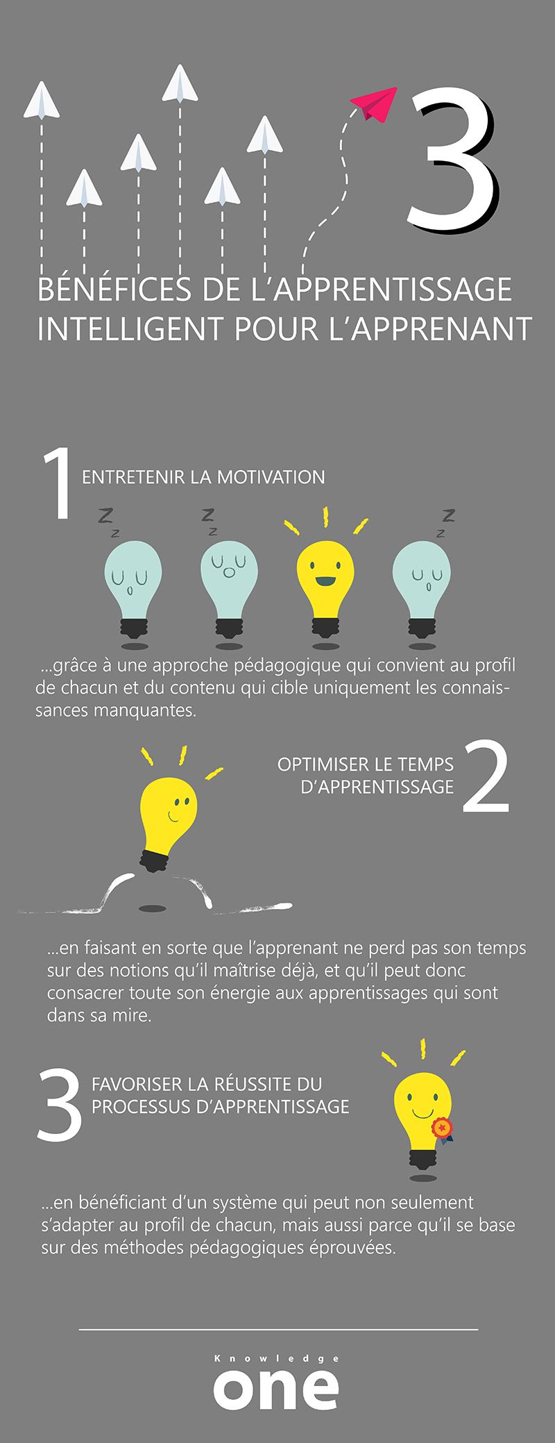 Infographie: 3 bénéfices de l'apprentissage adaptatif intelligent pour l'apprenant