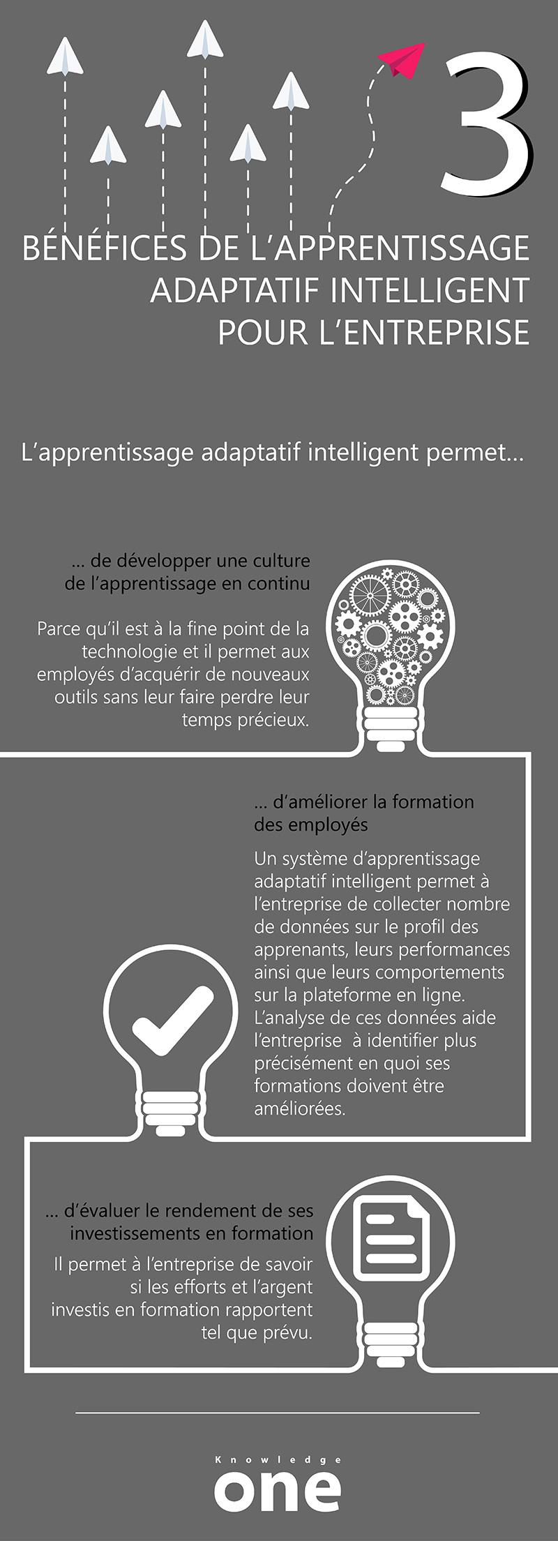 Infographie avec 3 bénéfices de l'apprentissage adaptatif intelligent pour l'entreprise
