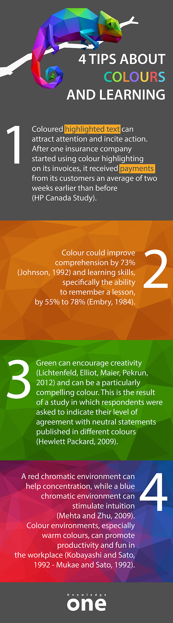 Infographic about the use of colors and learning