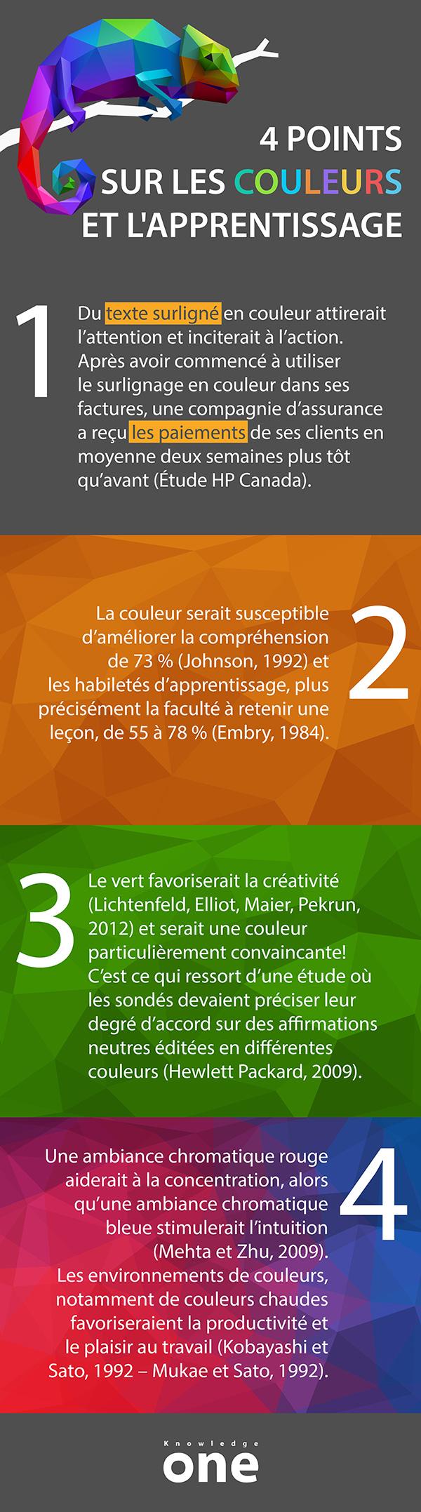 infographie sur les couleurs et l'apprentissage