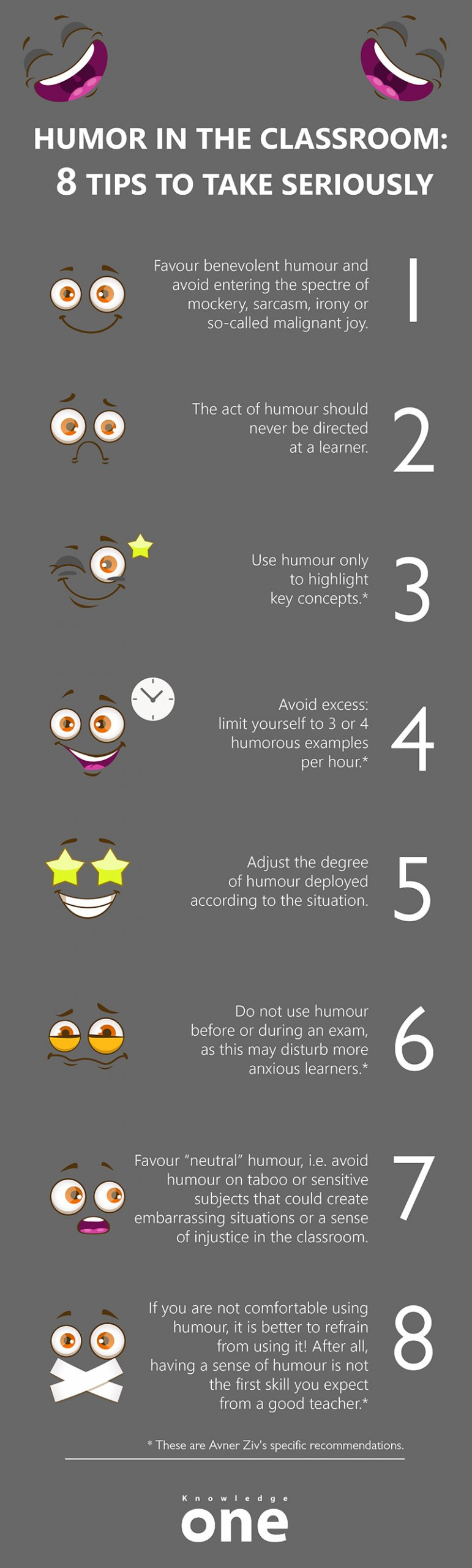 Infographic on the use of humor in the classroom
