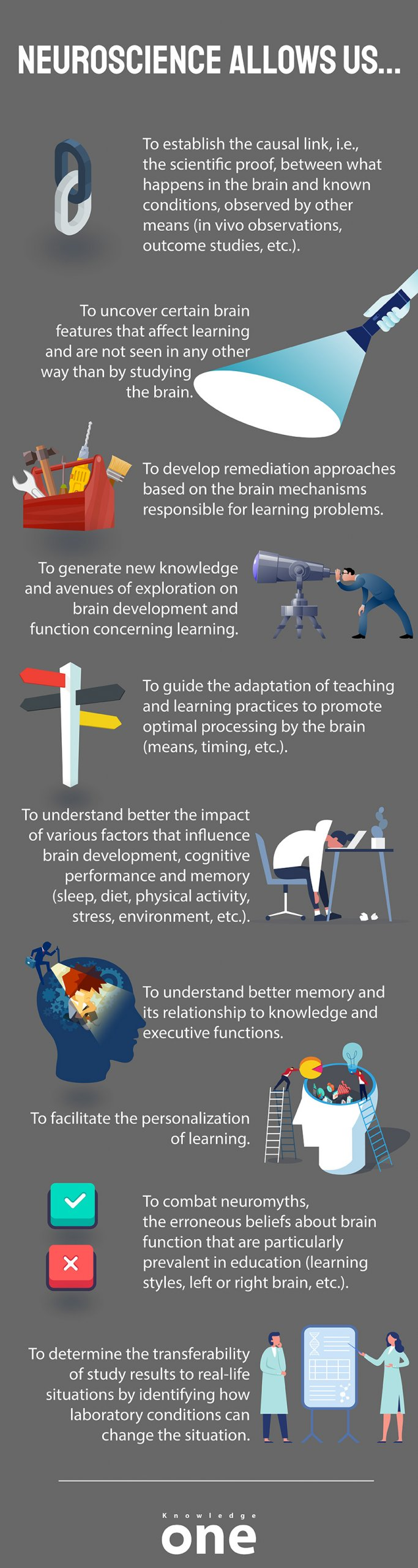 Infographic on the benefits of neuroscience